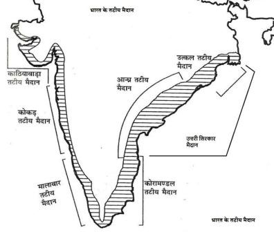 भारत के तटीय मैदान