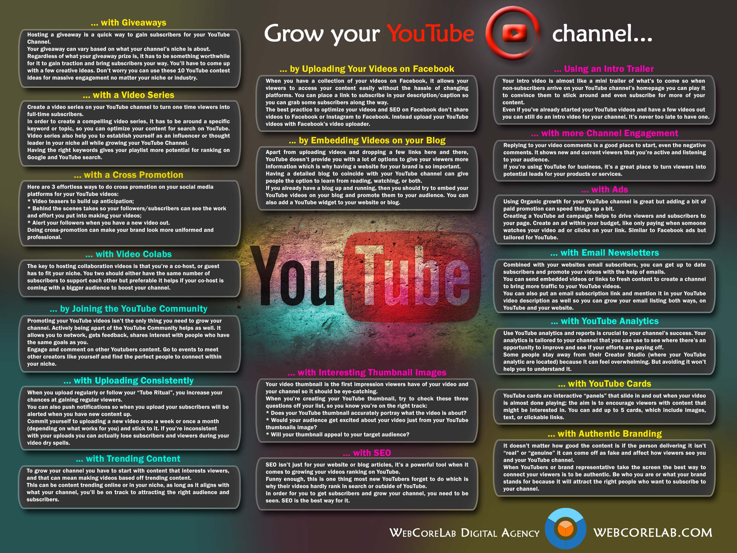 YouTube marketing will be effective with these 18 ways