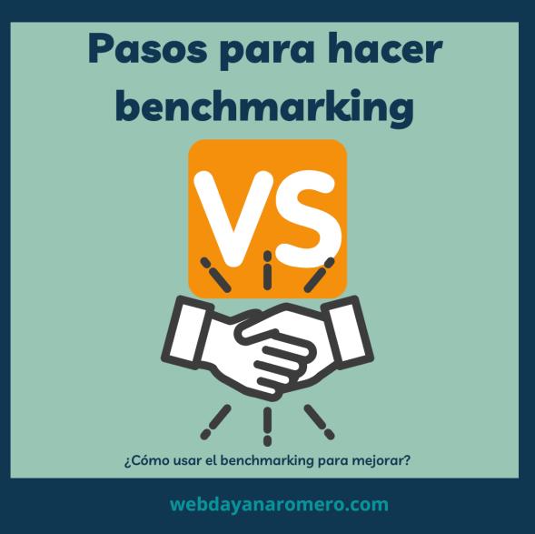 pasos para hacer benchmarking