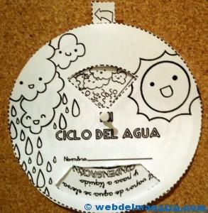 Ciclo del agua para niños-2