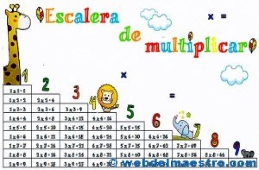 Tablas de multiplicar-cartel