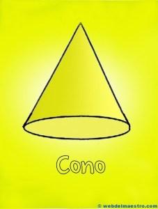 Figuras geometricas tridimensionales primaria: cono