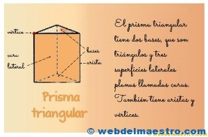 Figuras geometricas tridimensionales primaria: prisma triangular-cartel