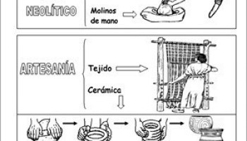 Prehistoria Para Niños Web Del Maestro