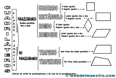 Figuras Geometricas Planas Web Del Maestro