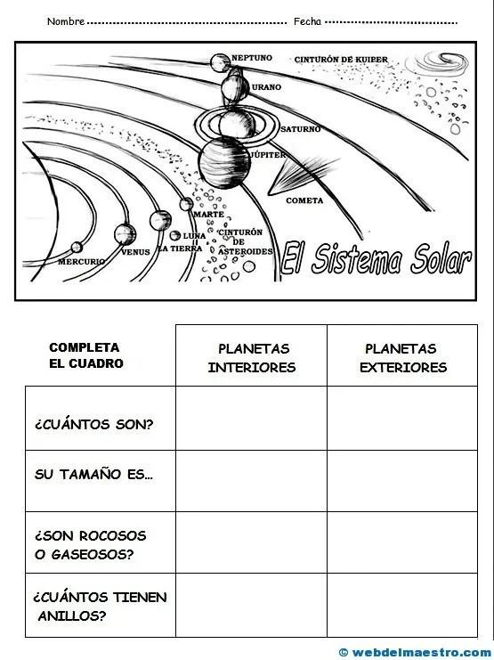 Sistema Solar Para Ni 241 Os Actividades 2 Web Del Maestro
