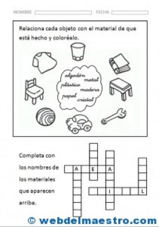 Tipos de materiales