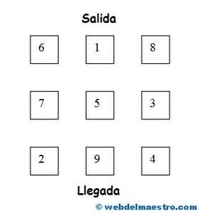 Juego de números- Itinerario-4