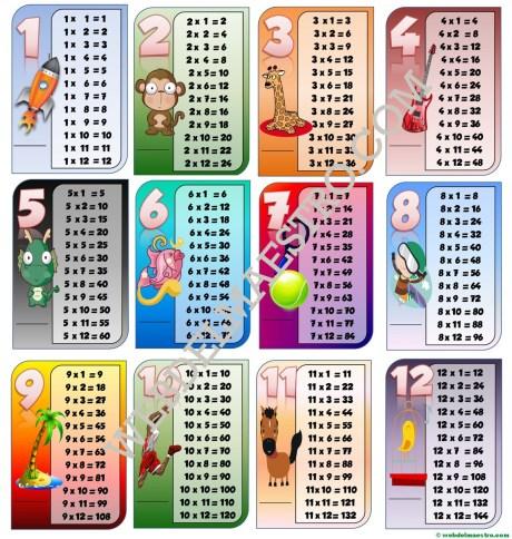 Tablas De Multiplicar Para Imprimir Y Jugar Web Del Maestro