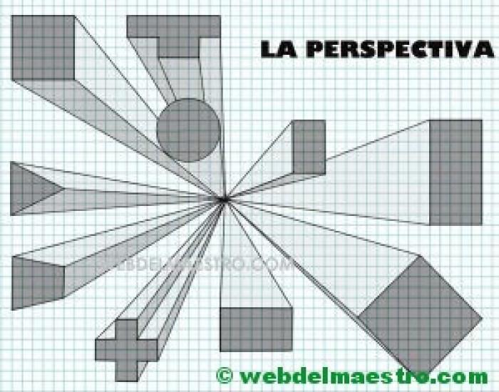 Dibujos perspectiva cónica