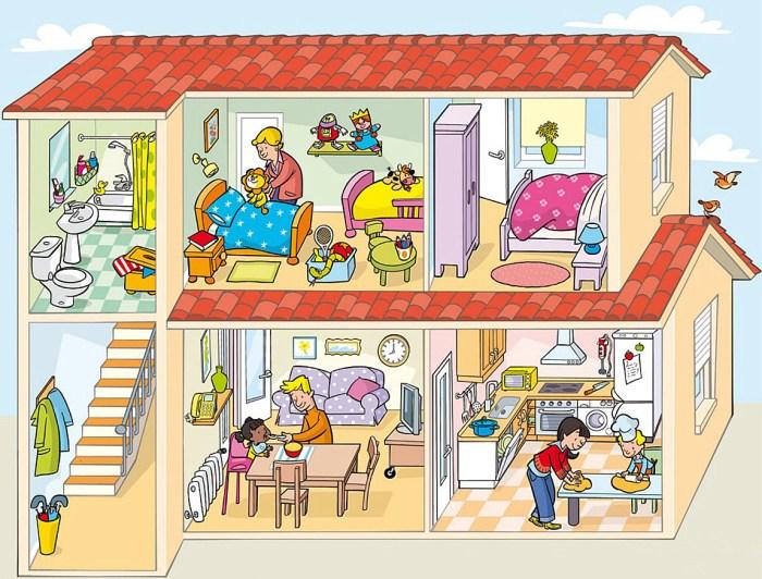 Imagen 12-Dependencias del hogar familiar