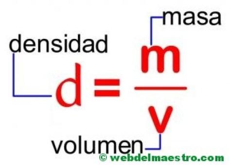 densidad-