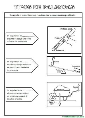 Tipos de palancas-Actividades de refuerzo