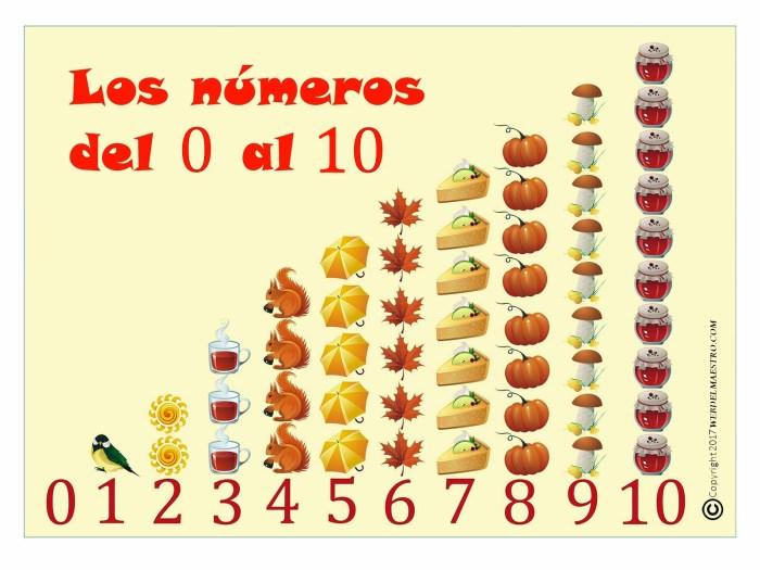 Cartel de números del 0 al 10-amarillo