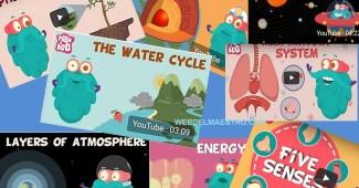 Vídeos en inglés de Ciencias Naturales