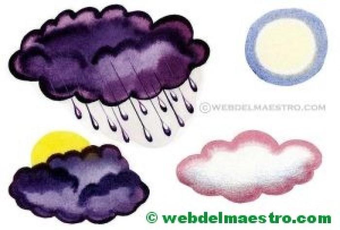 elementos meteorológicos-1