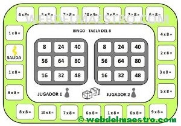 juego de la tabla del 8