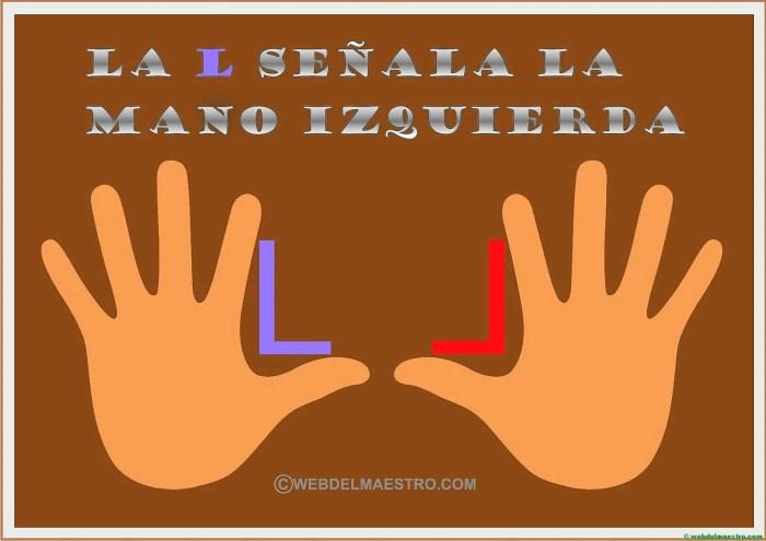manos izquierda y derecha-cartel-