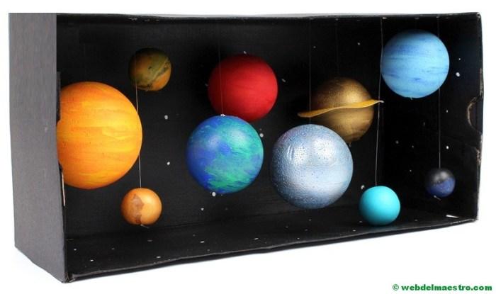 Diorama del Sistema Solar