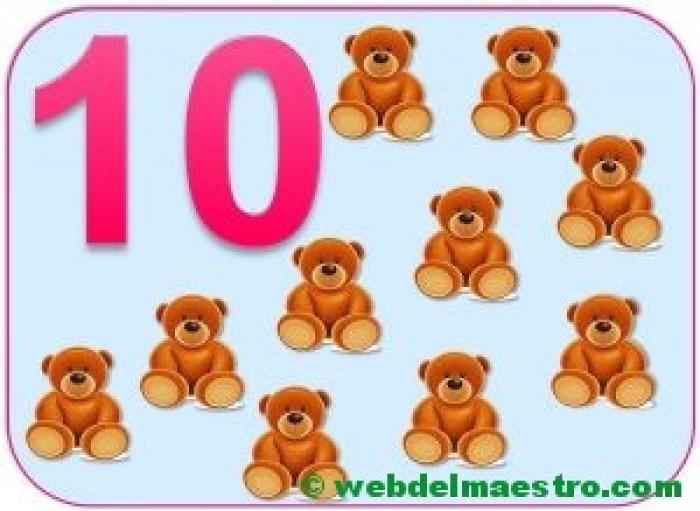 Cartel del número 10