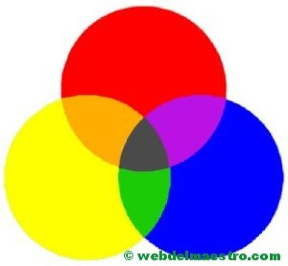 Los colores primarios y los secundarios