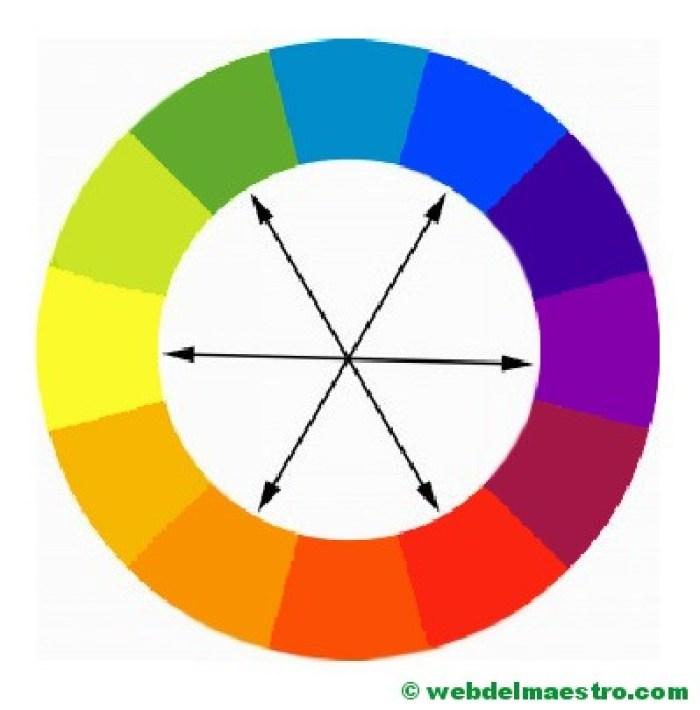 Los colores terciarios y los complementarios