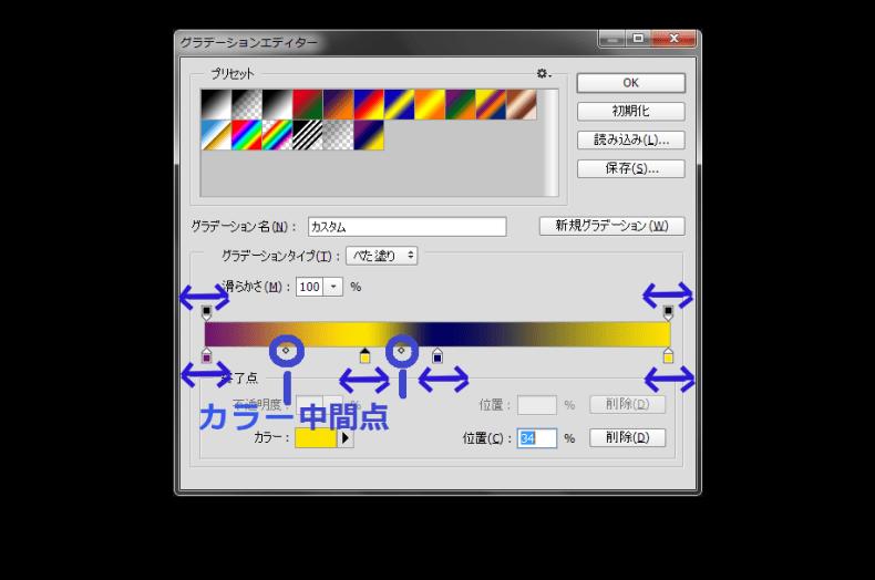 グラデーションの新規作成 02