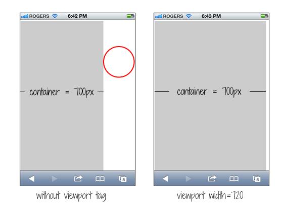 Reflected Pixel: Viewport Meta Tag For Non-Responsive Design