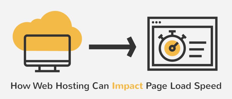 web hosting page load