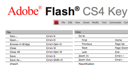 Adobe Flash CS4 OS X Keyboard Shortcuts