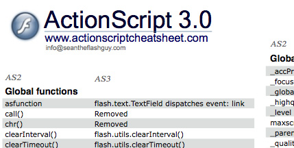 ActionScript 2.0 to 3.0 Migration Cheatsheets