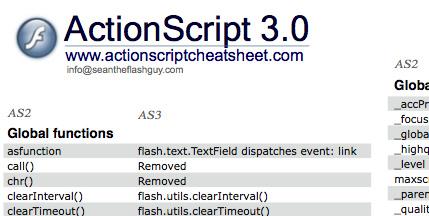 ActionScript 2.0 to 3.0 Migration Cheatsheets