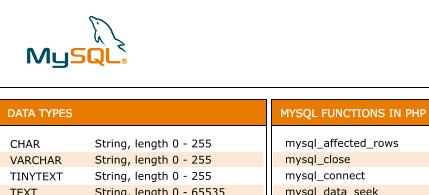 MySQL Cheat Sheet