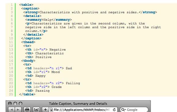 Table caption and summary tags HTML5 HTML4 specs