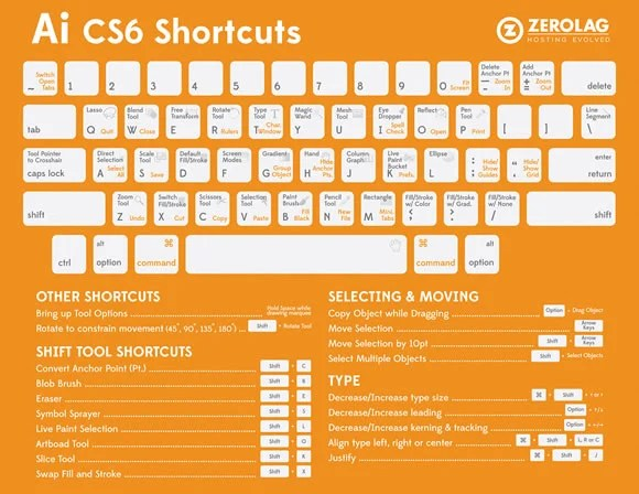 Adobe Illustrator CS6 Shortcuts Cheatsheet