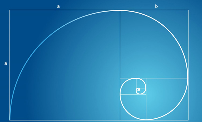 the golden ratio rectangle composition