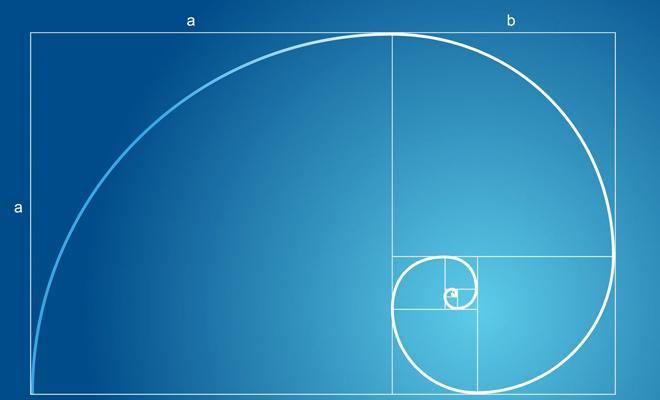 the golden ratio rectangle composition