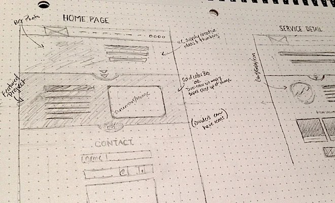sketchbook notes wireframing website ui