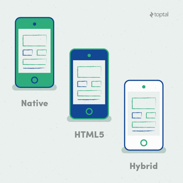 Mobile app developers must be aware of the difference between these native and hybrid apps, as well as HTML5 apps.