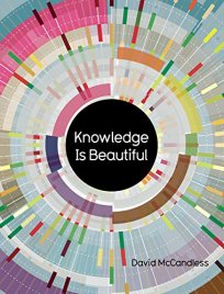 Knowledge is beauty
