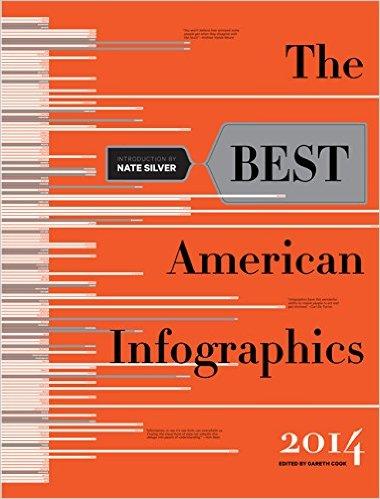 The Best Amerian infographs