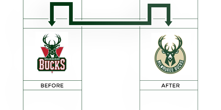 milwaukee bucks logo redesign