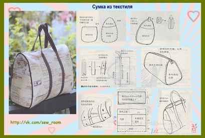 Спортивная сумка своими руками мужская или женская из