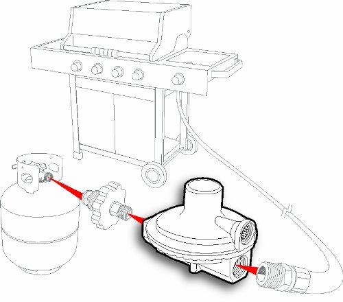 Camco 59013 Single Stage Propane Low Press Regulator