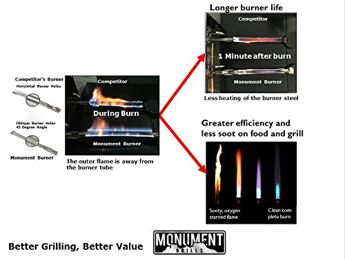 4-Burner Propane Gas Grill, Black ,LED Controls,Side Burner,USB Light