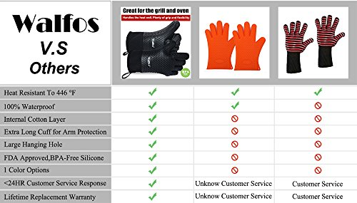 Walfos BBQ Grilling Gloves, Best Versatile Heat Resistant Grill Gloves Silicone Oven Mitts, Thick Long Waterproof Non-Slip Potholder for Barbecue, Cooking, Baking-Full Finger, Hand, Wrist Protection