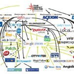 online-marketing-business-directories-Web-Force-KC-Kansas-City