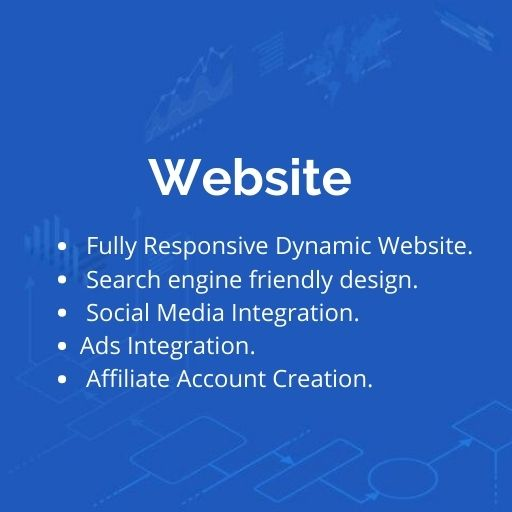 Ultimate Package For eCommerce Website in Budget