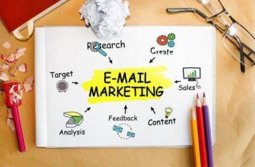 E-Mail Marketing WebForgers