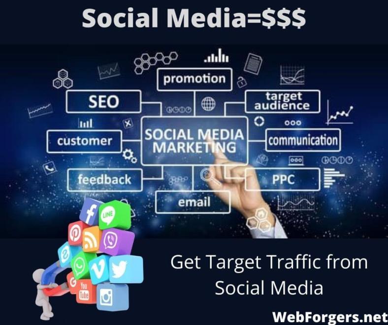 Social Media Marketing WebForgers